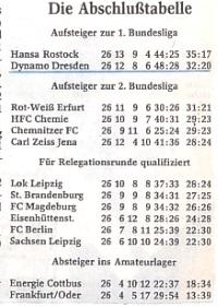 SV Lampertswalde | Chronik